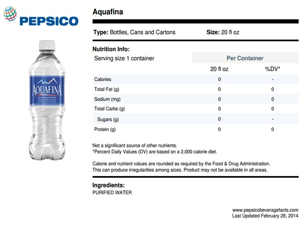 PACKED DRINKING WATER « Leading Brands in India that are ...